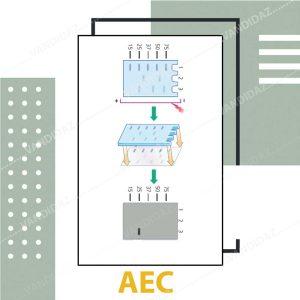 فروش AEC (آمینو اتیل کربازاید)